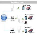 Aigital 300Mbps WiFi Routeur Signal Amplificateur de Réseau Extendeur avec Double Bande Antenne Conforme IEEE802.11n / g/b avec WPS Répéteur/Routeur / Mode AP-2.4GHz de la marque Aigital image 1 produit