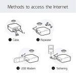 amplifier réseau 3g TOP 5 image 4 produit