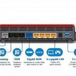 AVM Fritz!Box 7590International Modem Routeur sans Fil Rapide AC + N 2533Mbit/s, Vitesse Internet 300Mbit/s Grâce à VDSL supervectoring 35B, Téléphonie analogique et VoIP, Base DECT, Media Server de la marque AVM image 2 produit