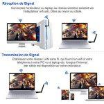 Dongle Wifi Adaptateur USB Wireless 4G Sans Fil 600Mbps - Deepow Wlan Stick USB Antenne Double Bande (2.4G/150Mbps+5G/433Mbps) 802.11n/g/b/a/ac avec WPS Secure Tech Pour Windows 10/8.1/8/7/XP/Vista MAC OS de la marque DEEPOW image 3 produit