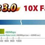 Edimax EU-4306 Adaptateur USB Ethernet de la marque Edimax image 2 produit