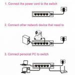 Maxesla Switch 5 Ports Gigabit 10/100/1000Mbps Auto-Négociation Ethernet RJ-45 de Réseau Commutation pour Une Connectivité Simple et Abordable pour Les Petites Entreprises et Les Bureaux à Domicile de la marque Maxesla image 4 produit