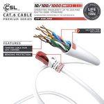 router switch TOP 4 image 2 produit