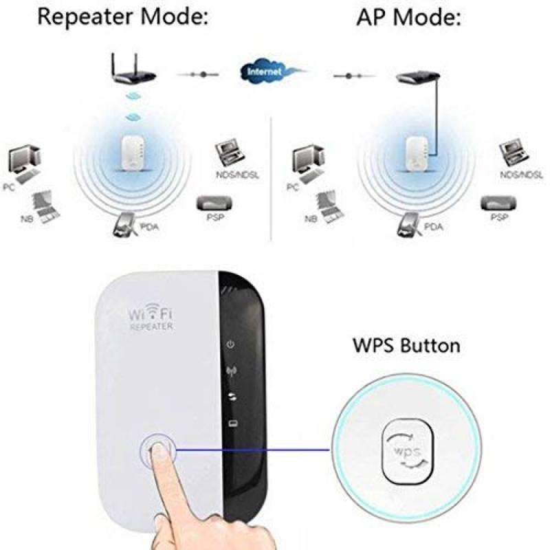 le meilleur comparatif amplificateur signal wifi. Black Bedroom Furniture Sets. Home Design Ideas